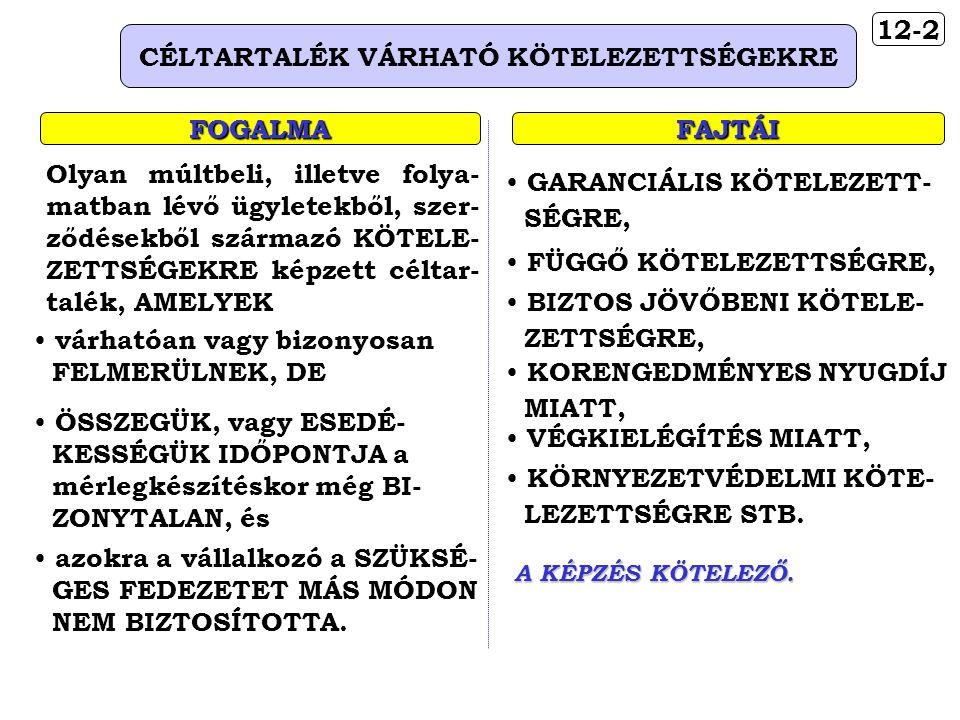 CÉLTARTALÉK VÁRHATÓ KÖTELEZETTSÉGEKRE