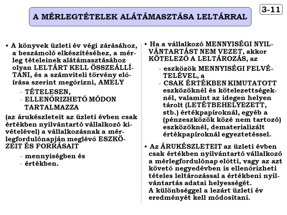 A MÉRLEGTÉTELEK ALÁTÁMASZTÁSA LELTÁRRAL