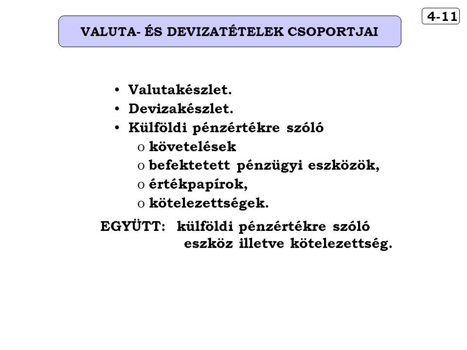 VALUTA- ÉS DEVIZATÉTELEK CSOPORTJAI