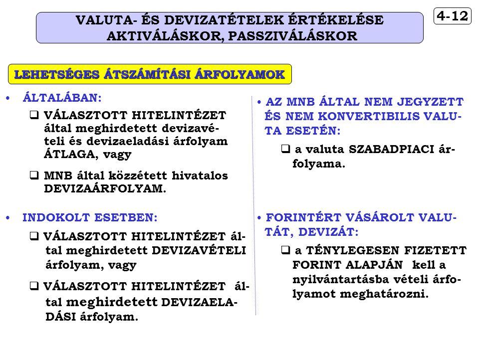 VALUTA- ÉS DEVIZATÉTELEK ÉRTÉKELÉSE AKTIVÁLÁSKOR, PASSZIVÁLÁSKOR