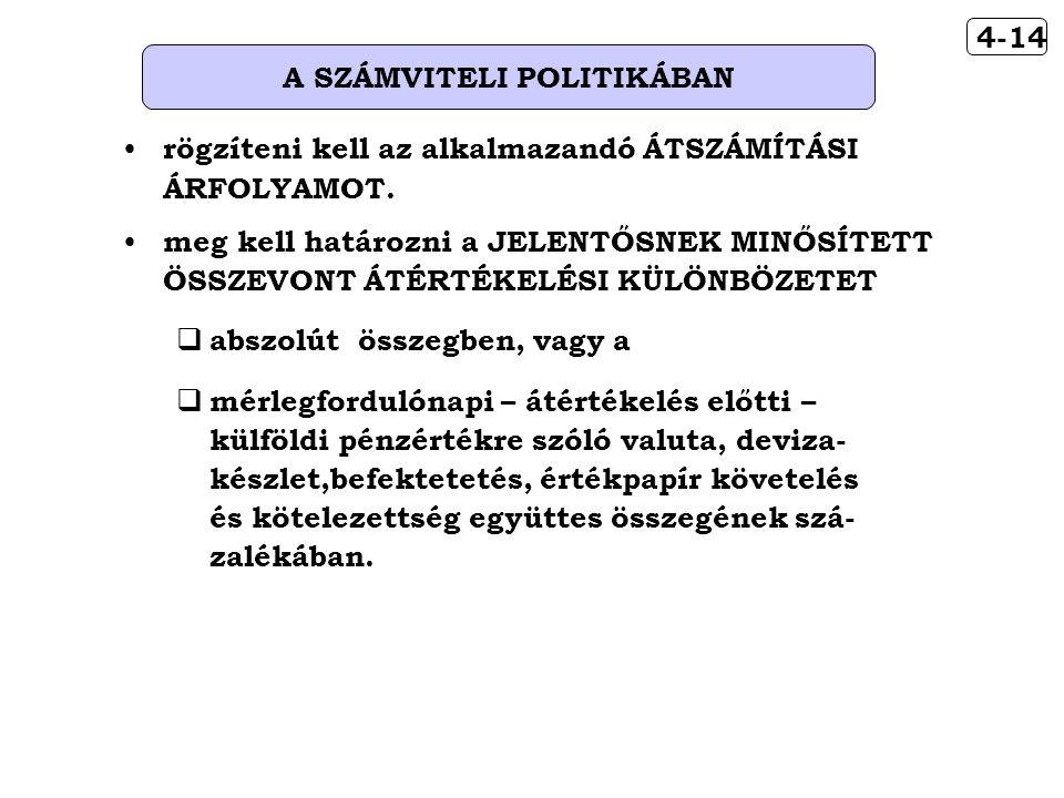 A SZÁMVITELI POLITIKÁBAN