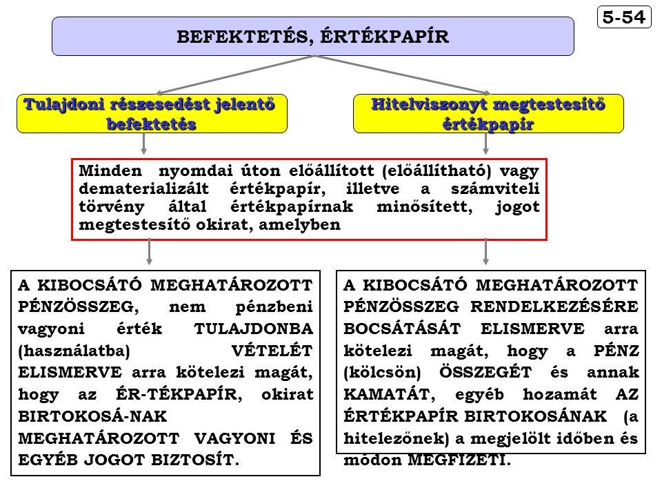 5-54 BEFEKTETÉS, ÉRTÉKPAPÍR