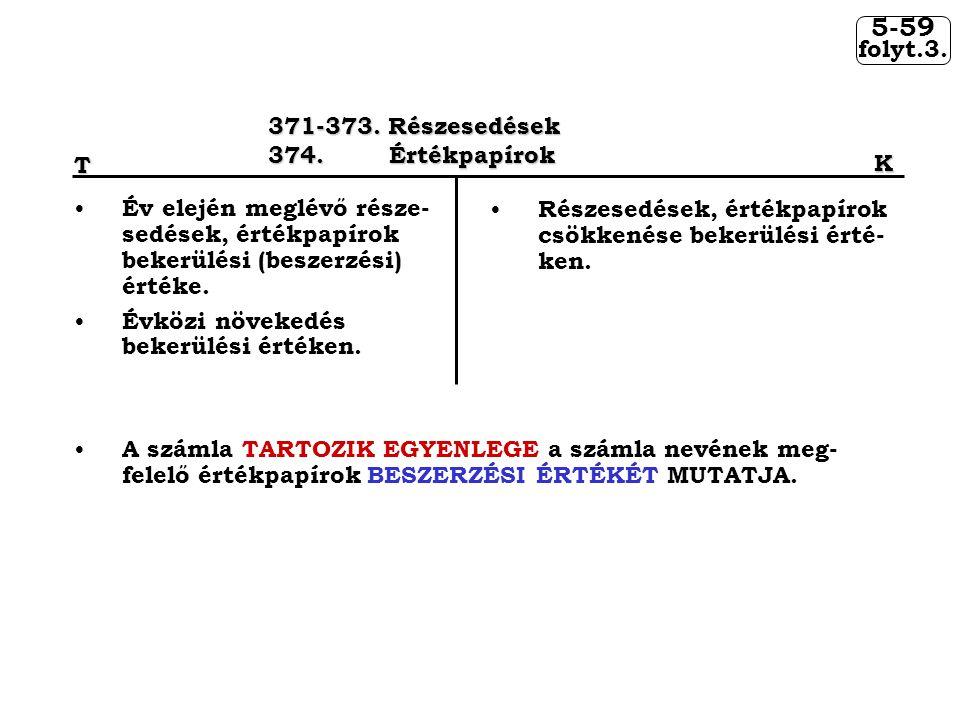 5-59 folyt.3. 371-373. Részesedések 374. Értékpapírok T K