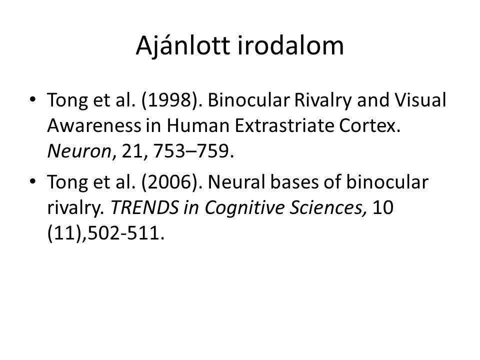 Ajánlott irodalom Tong et al. (1998). Binocular Rivalry and Visual Awareness in Human Extrastriate Cortex. Neuron, 21, 753–759.