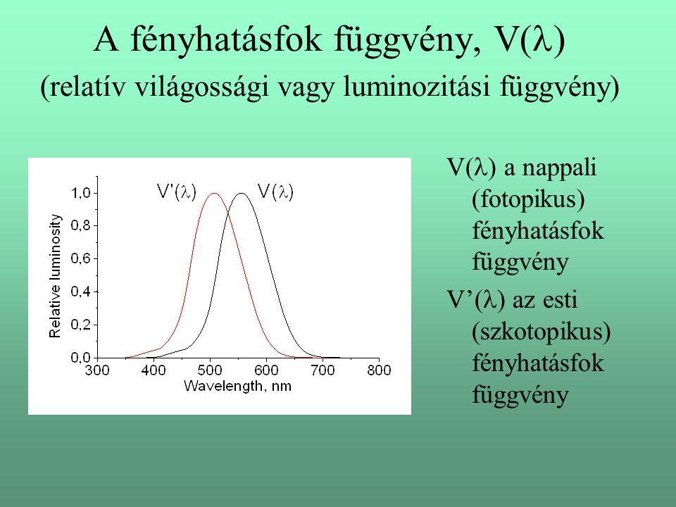 A fényhatásfok függvény, V(l) (relatív világossági vagy luminozitási függvény)