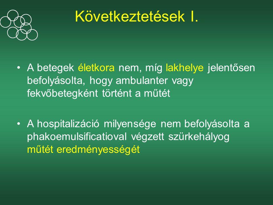 Következtetések I. A betegek életkora nem, míg lakhelye jelentősen befolyásolta, hogy ambulanter vagy fekvőbetegként történt a műtét.