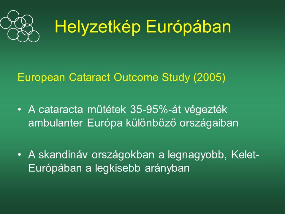 Helyzetkép Európában European Cataract Outcome Study (2005)