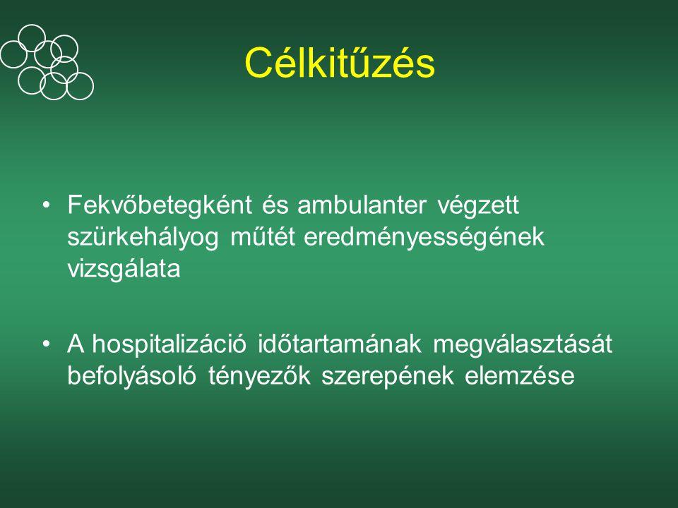 Célkitűzés Fekvőbetegként és ambulanter végzett szürkehályog műtét eredményességének vizsgálata.