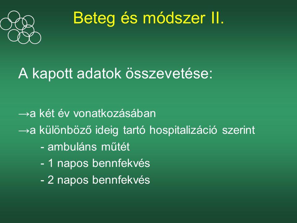 Beteg és módszer II. A kapott adatok összevetése: