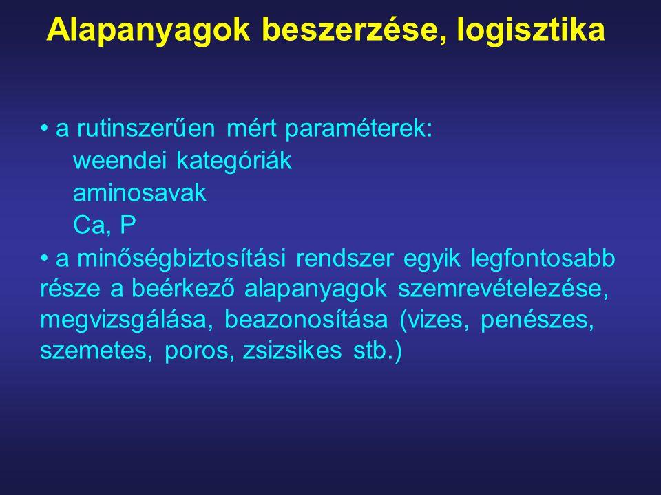 Alapanyagok beszerzése, logisztika
