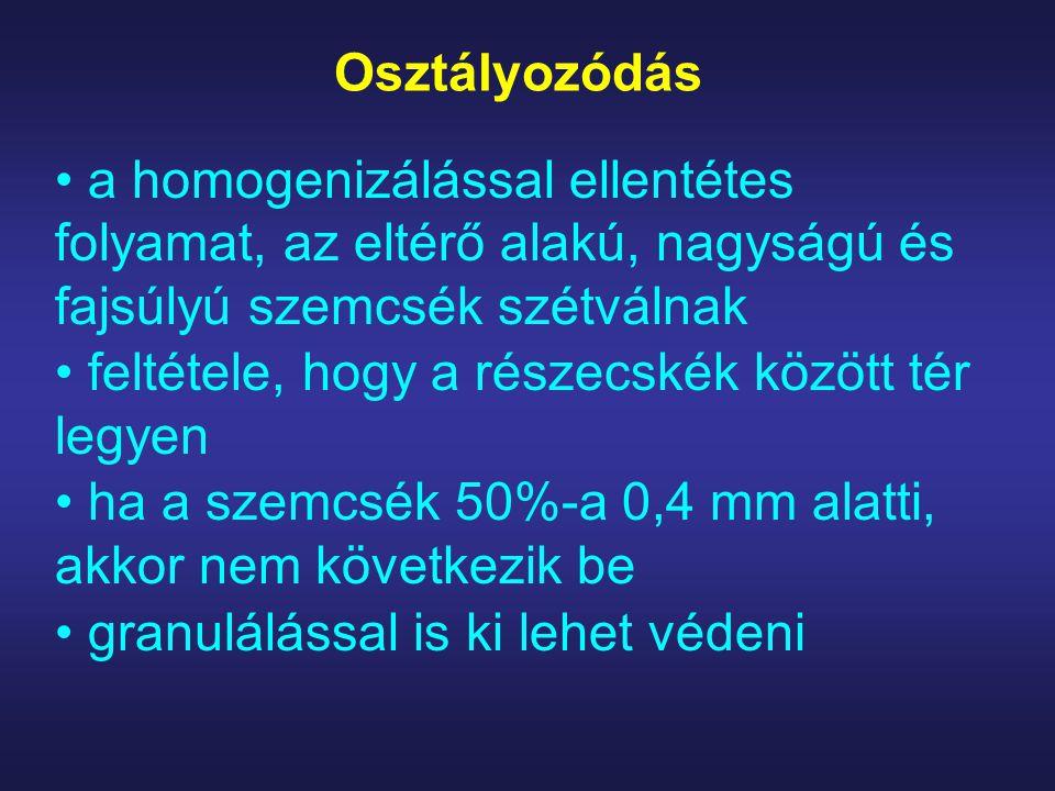 Osztályozódás a homogenizálással ellentétes folyamat, az eltérő alakú, nagyságú és fajsúlyú szemcsék szétválnak.