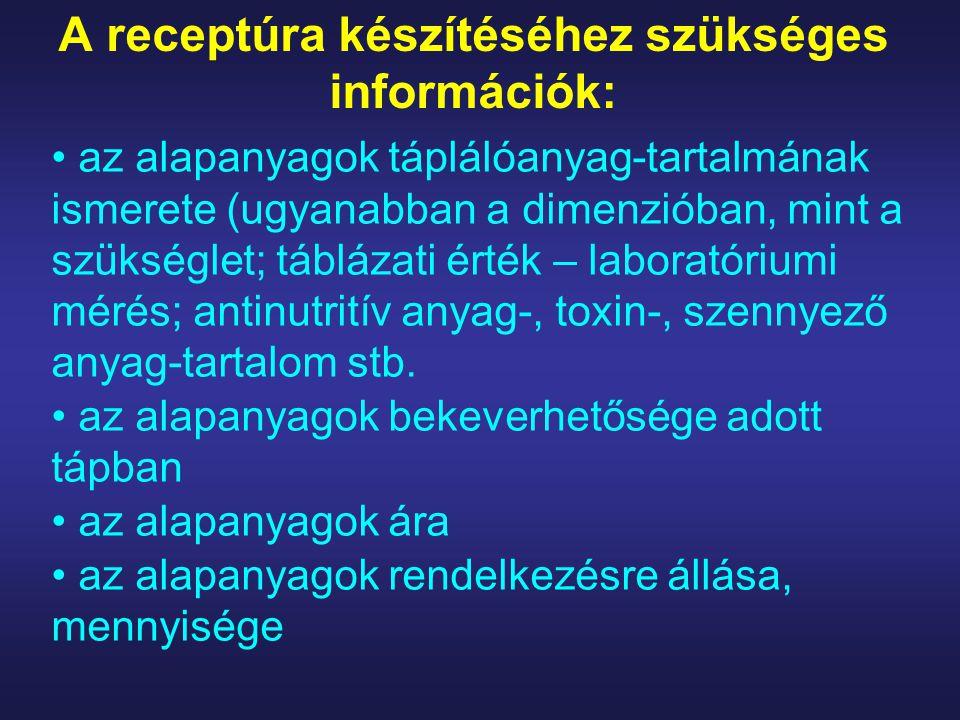 A receptúra készítéséhez szükséges információk: