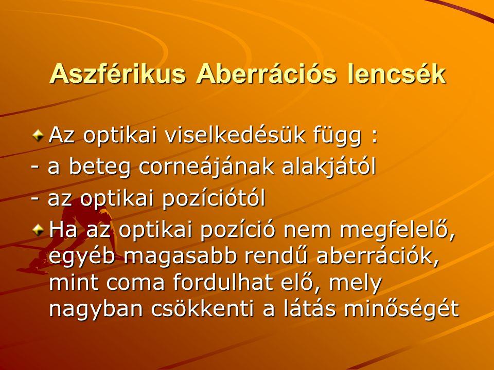 Aszférikus Aberrációs lencsék
