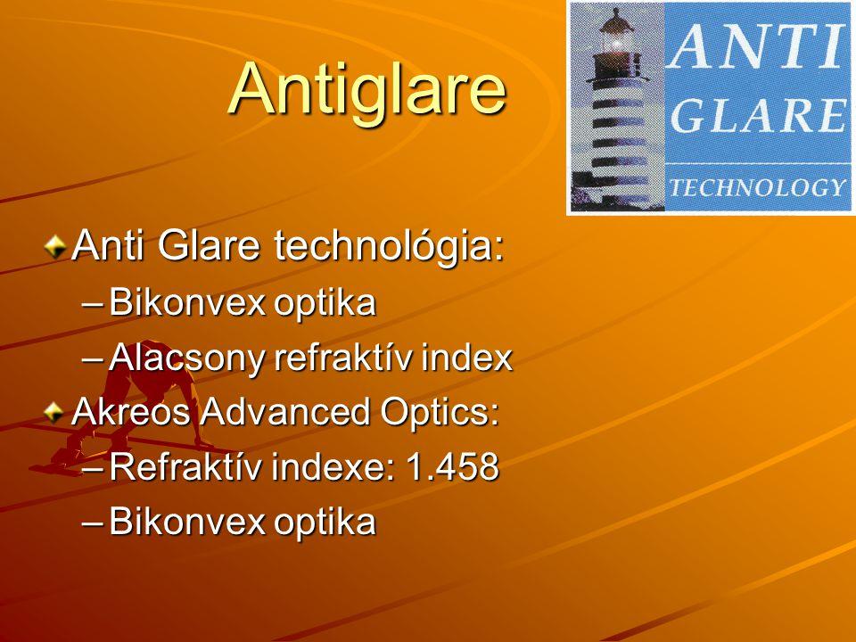 Antiglare Anti Glare technológia: Bikonvex optika