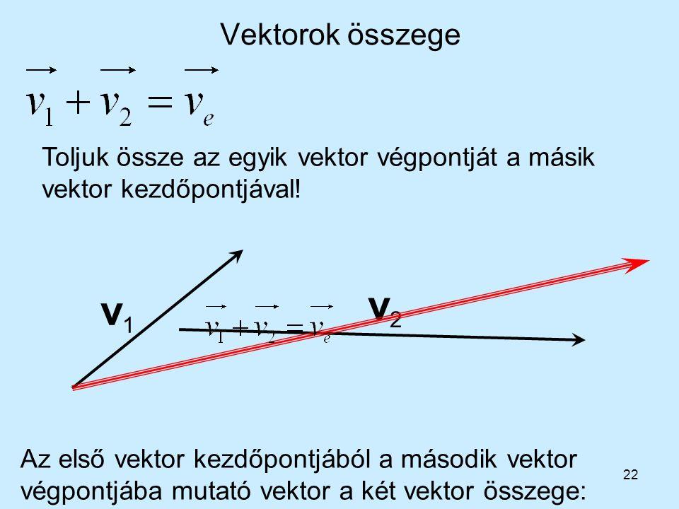 Vektorok összege Toljuk össze az egyik vektor végpontját a másik vektor kezdőpontjával! v2. v1.