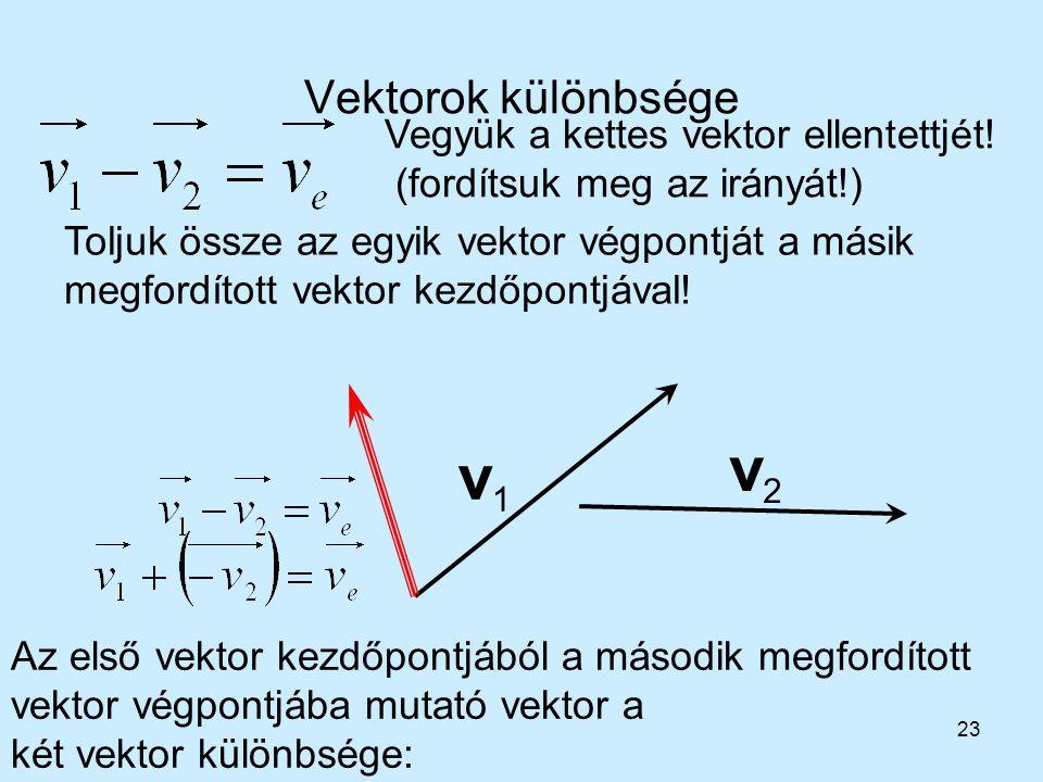 v2 v1 Vektorok különbsége