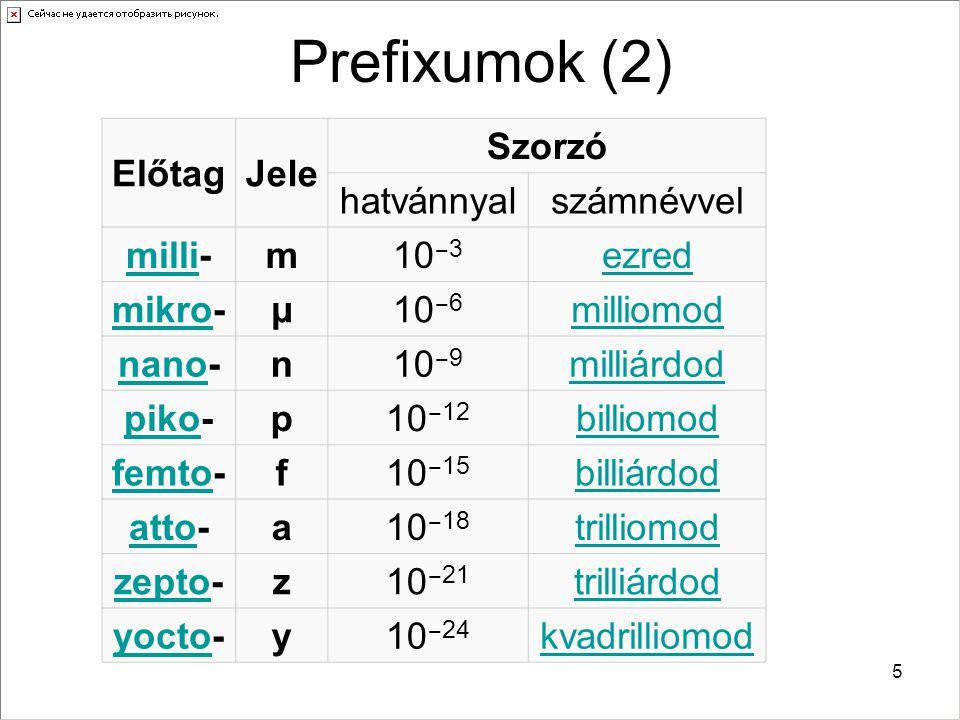 Prefixumok (2) Előtag Jele Szorzó hatvánnyal számnévvel milli- m 10‒3