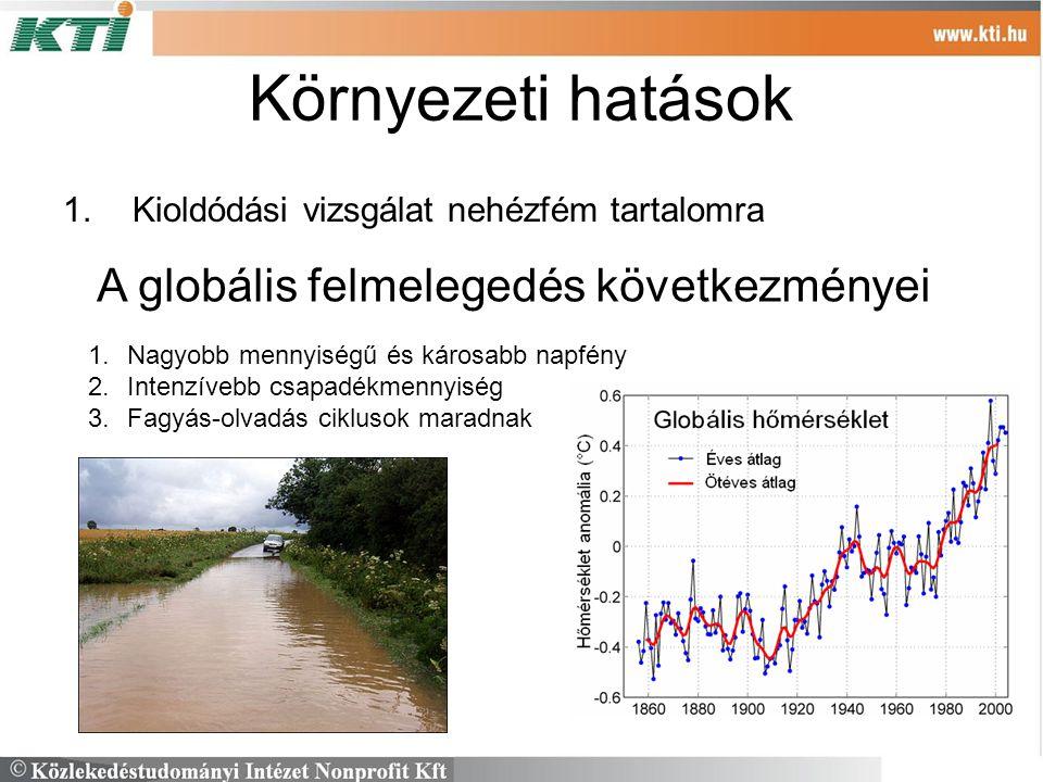 Környezeti hatások A globális felmelegedés következményei