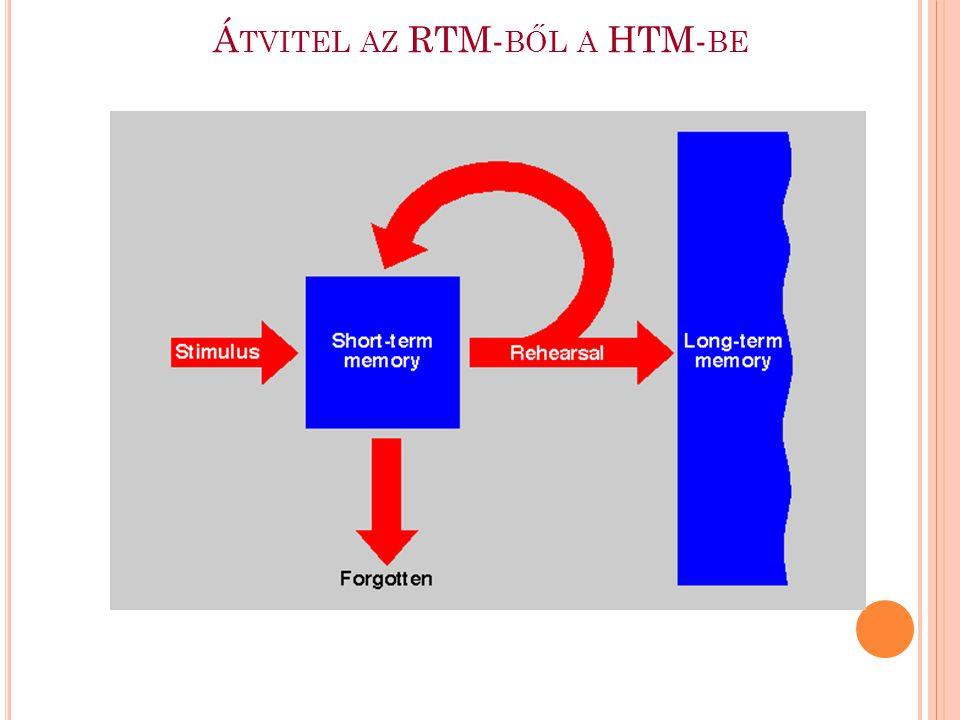 Átvitel az RTM-ből a HTM-be