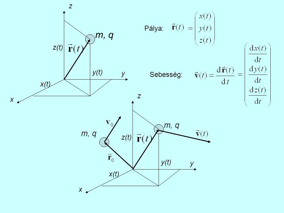 m, q m, q m, q z Pálya: z(t) y(t) y Sebesség: x(t) z x z(t) y(t) y