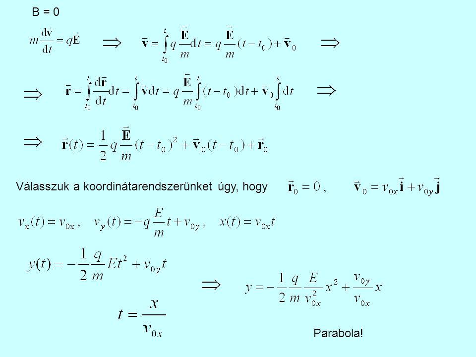 B = 0 Válasszuk a koordinátarendszerünket úgy, hogy Parabola!