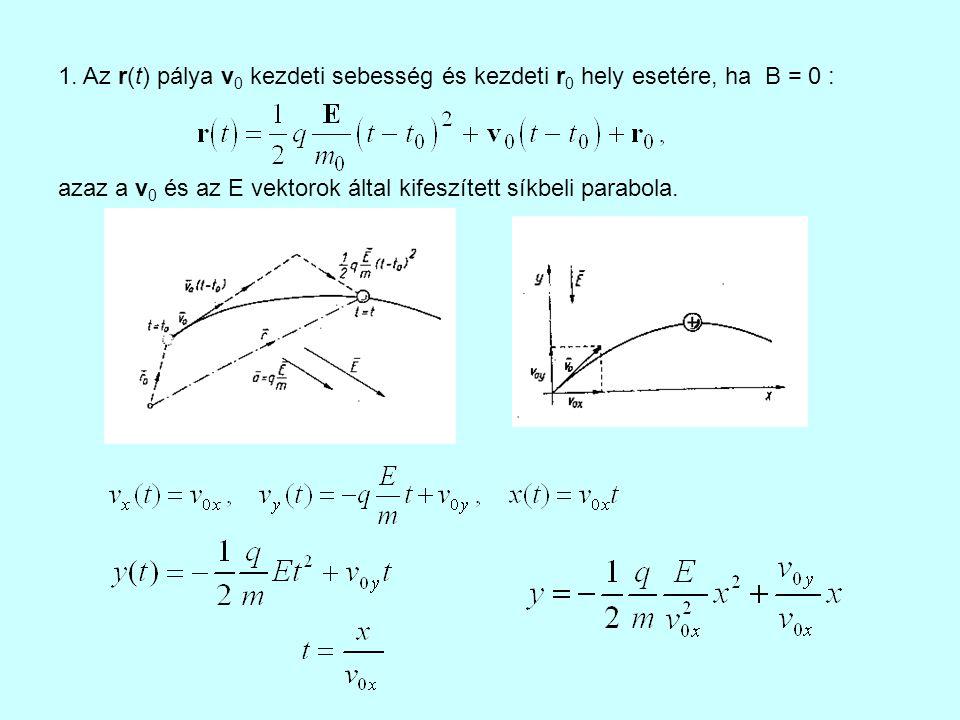 1. Az r(t) pálya v0 kezdeti sebesség és kezdeti r0 hely esetére, ha B = 0 :