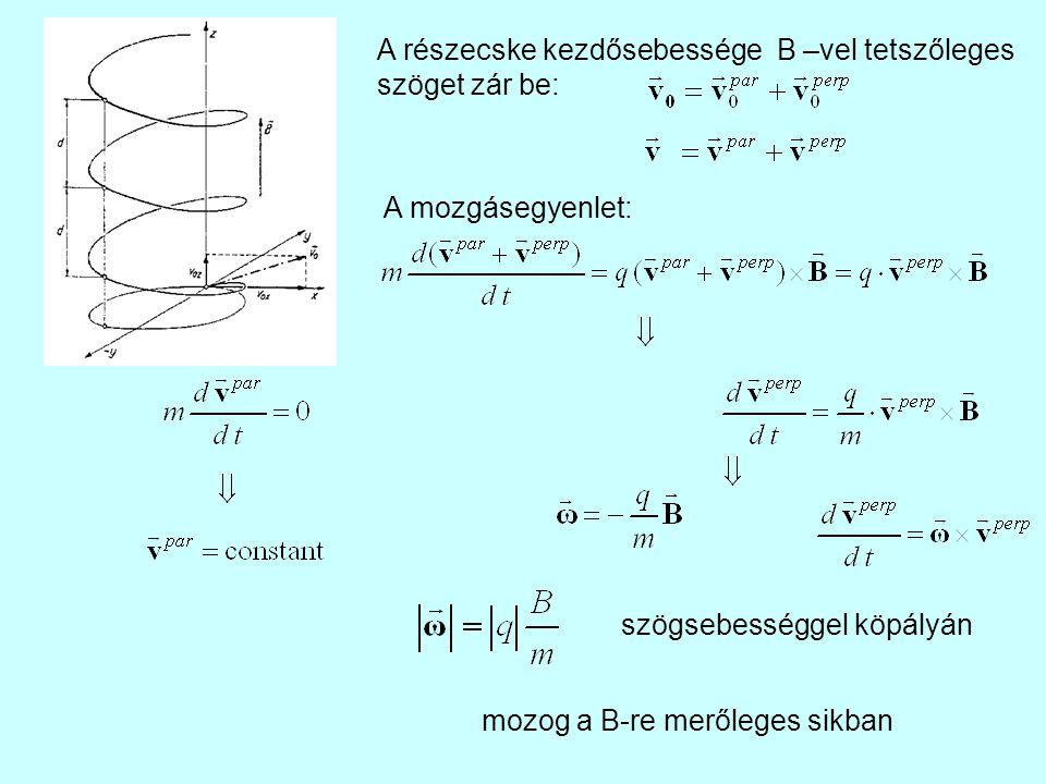 A részecske kezdősebessége B –vel tetszőleges