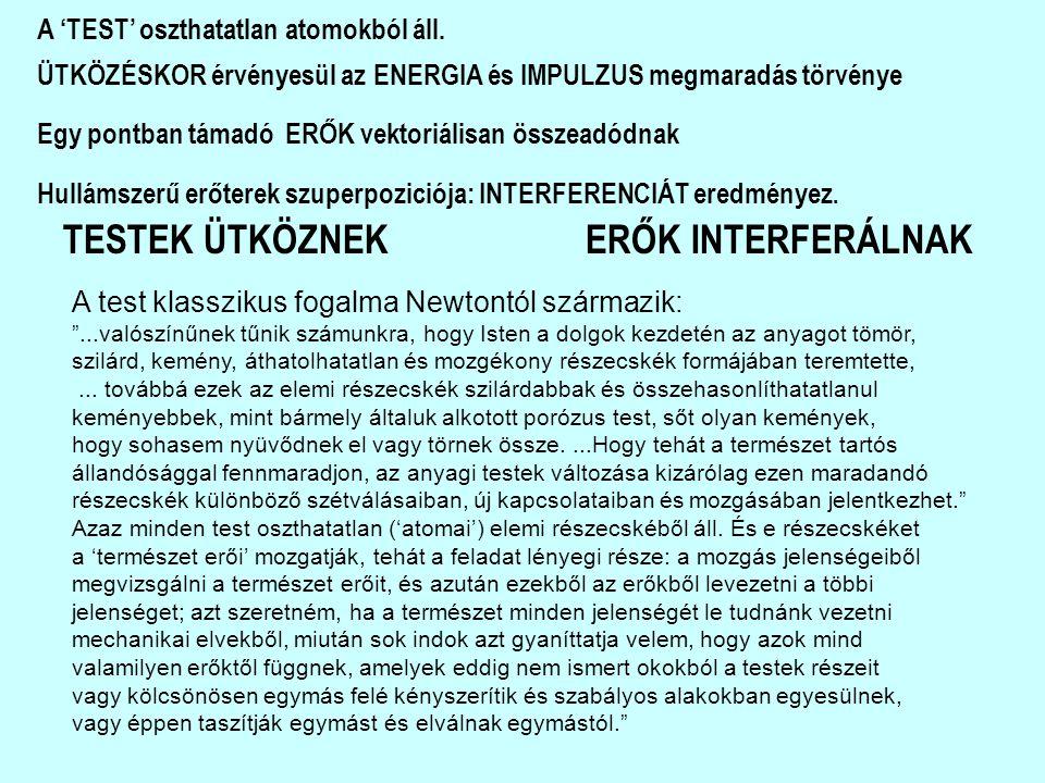 TESTEK ÜTKÖZNEK ERŐK INTERFERÁLNAK