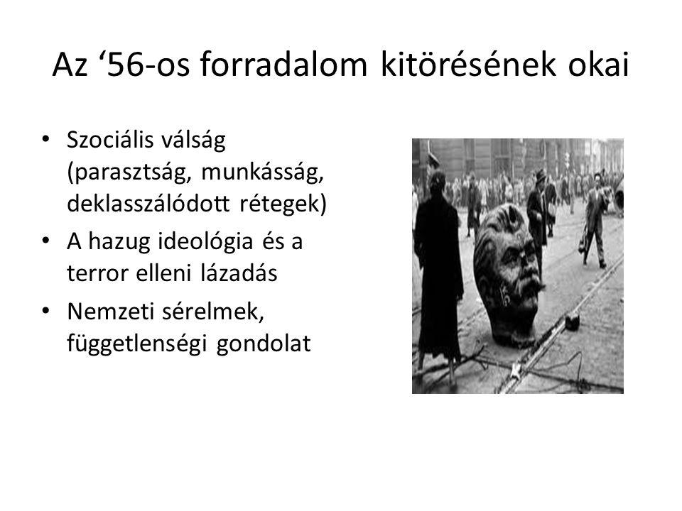 Az '56-os forradalom kitörésének okai