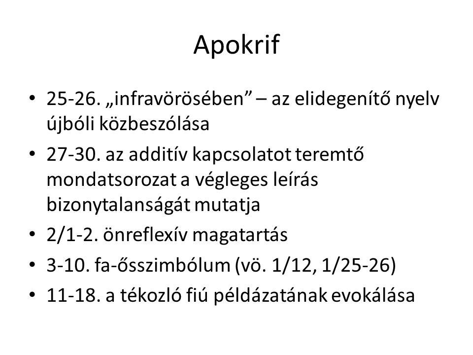 """Apokrif 25-26. """"infravörösében – az elidegenítő nyelv újbóli közbeszólása."""