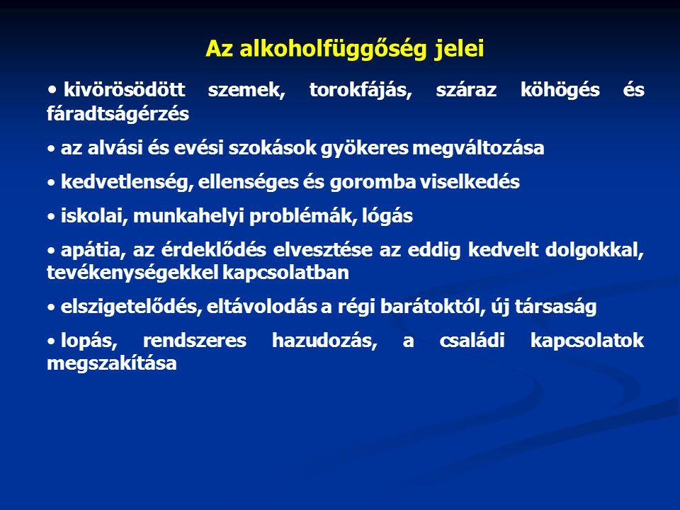 Az alkoholfüggőség jelei