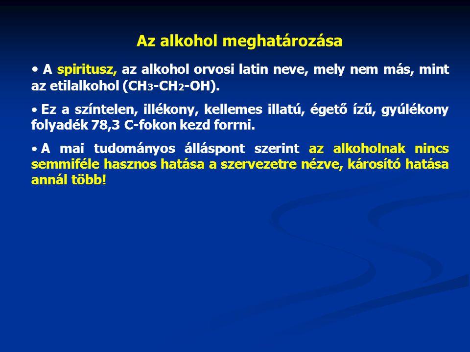 Az alkohol meghatározása