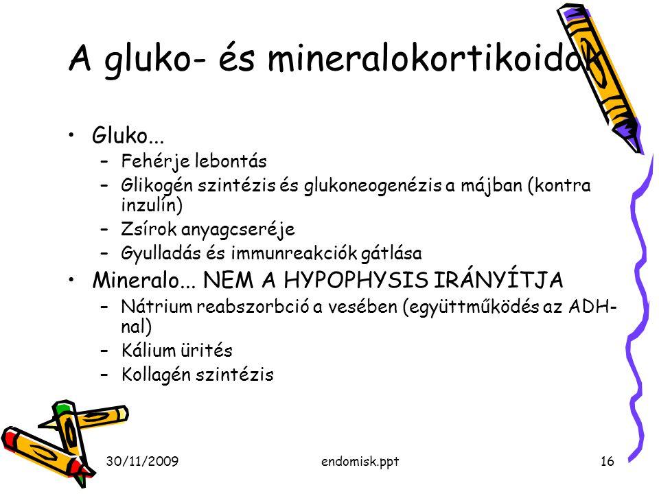 A gluko- és mineralokortikoidok