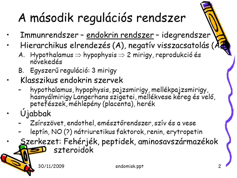 A második regulációs rendszer