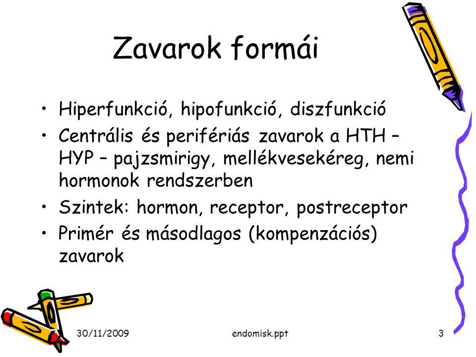Zavarok formái Hiperfunkció, hipofunkció, diszfunkció