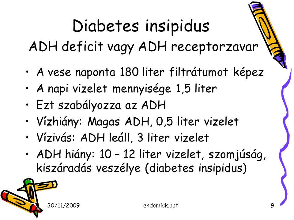Diabetes insipidus ADH deficit vagy ADH receptorzavar