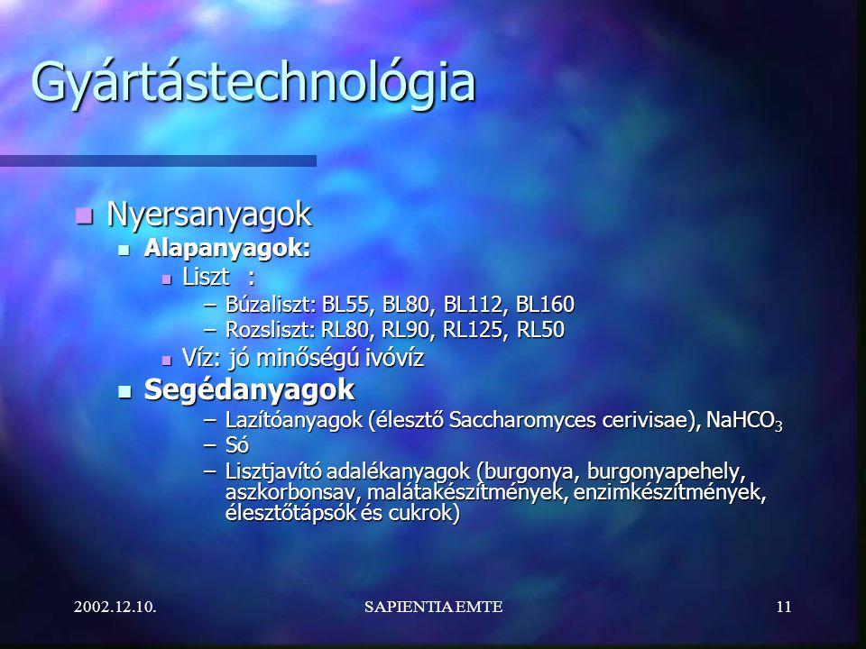 Gyártástechnológia Nyersanyagok Segédanyagok Alapanyagok: Liszt :