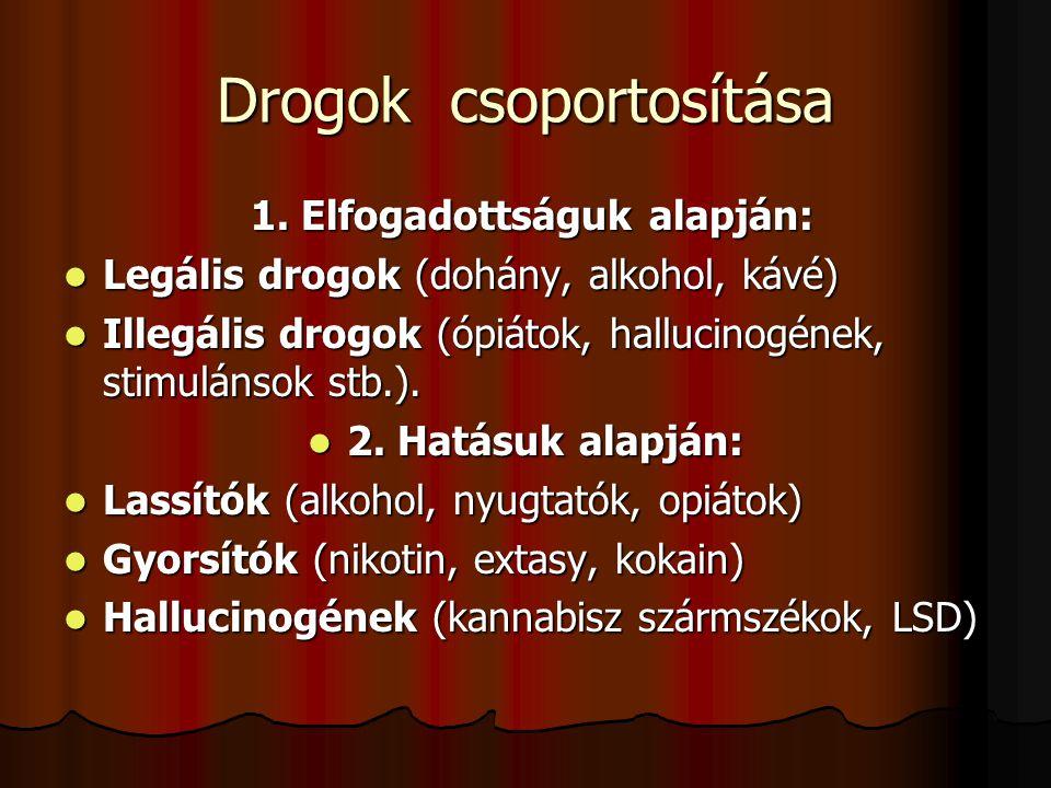 Drogok csoportosítása