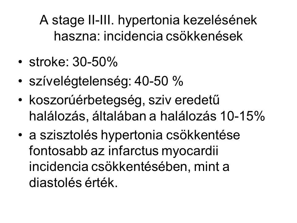 A stage II-III. hypertonia kezelésének haszna: incidencia csökkenések