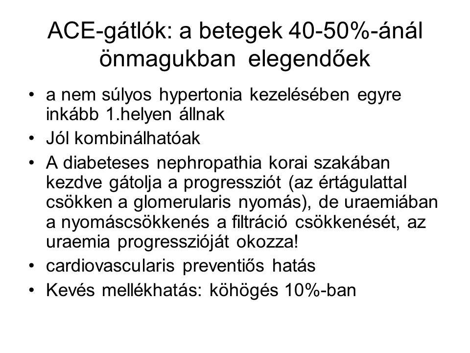 ACE-gátlók: a betegek 40-50%-ánál önmagukban elegendőek