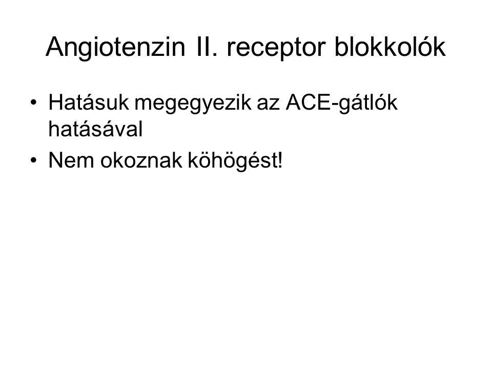 Angiotenzin II. receptor blokkolók