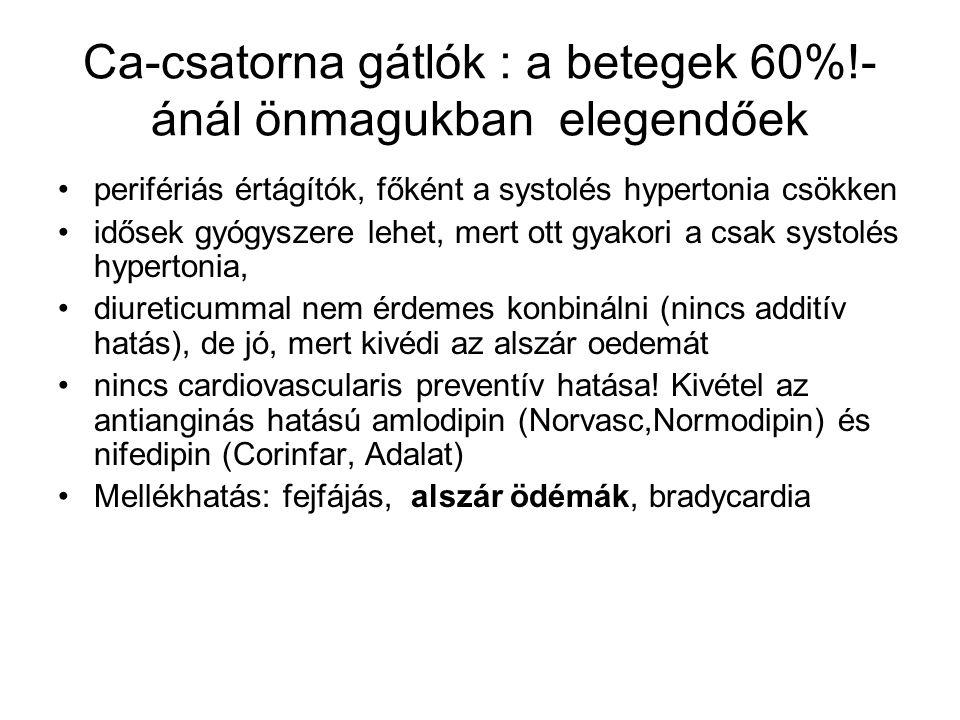 Ca-csatorna gátlók : a betegek 60%!-ánál önmagukban elegendőek