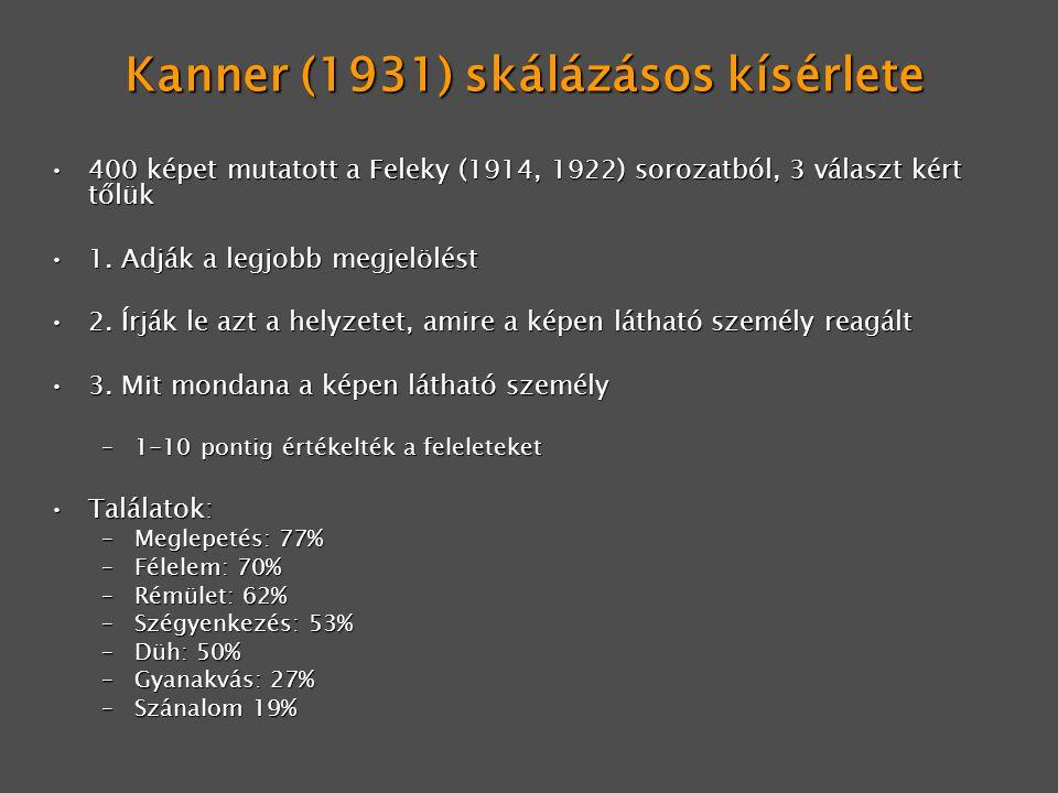 Kanner (1931) skálázásos kísérlete
