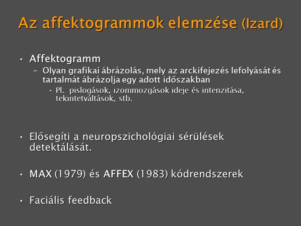 Az affektogrammok elemzése (Izard)
