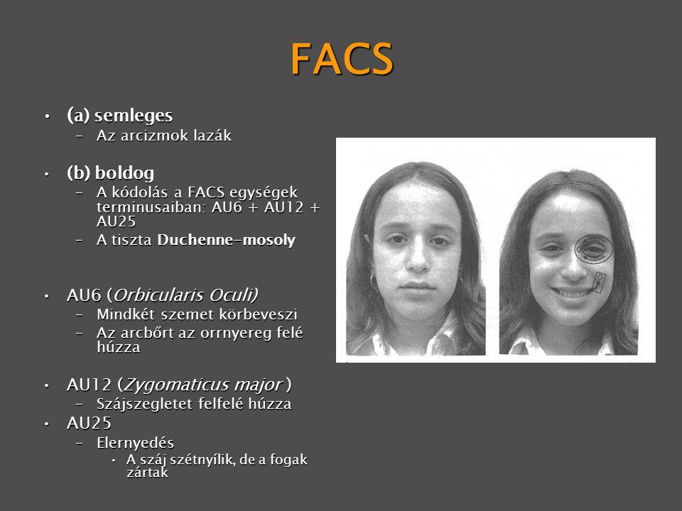 FACS (a) semleges (b) boldog AU6 (Orbicularis Oculi)