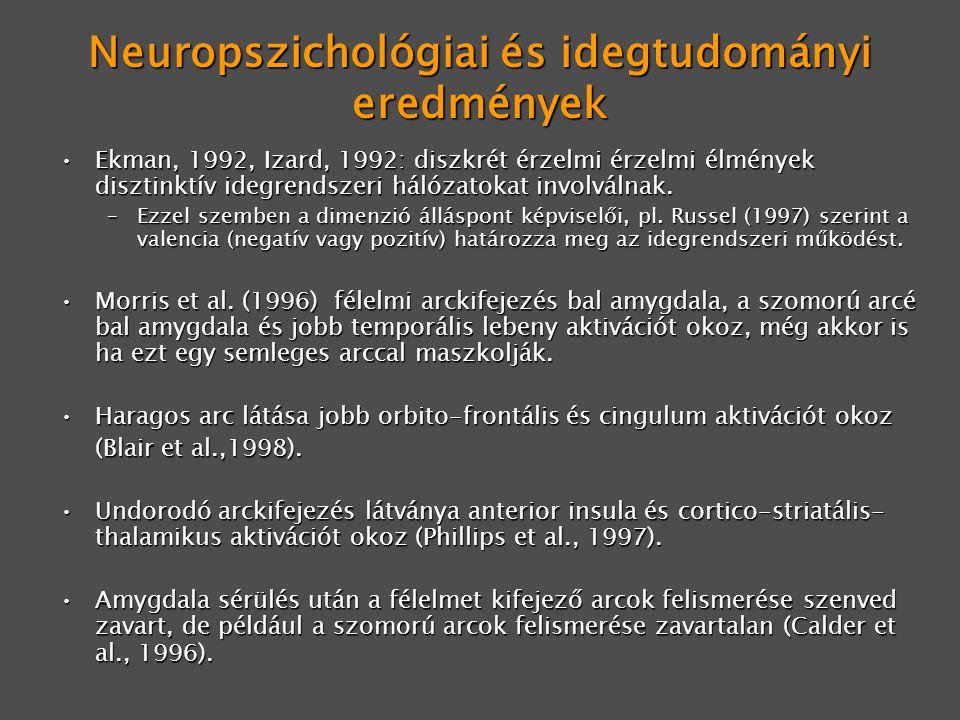 Neuropszichológiai és idegtudományi eredmények