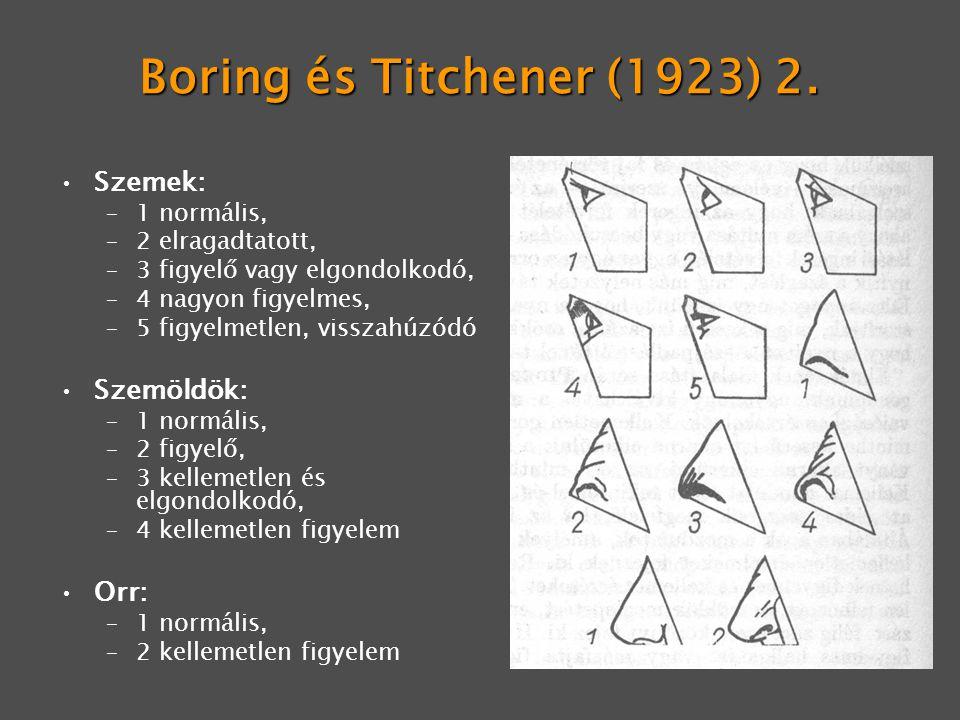Boring és Titchener (1923) 2. Szemek: Szemöldök: Orr: 1 normális,