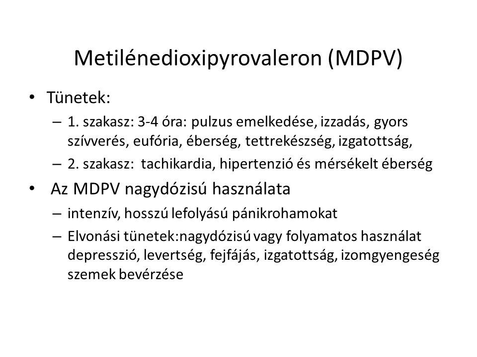 Metilénedioxipyrovaleron (MDPV)