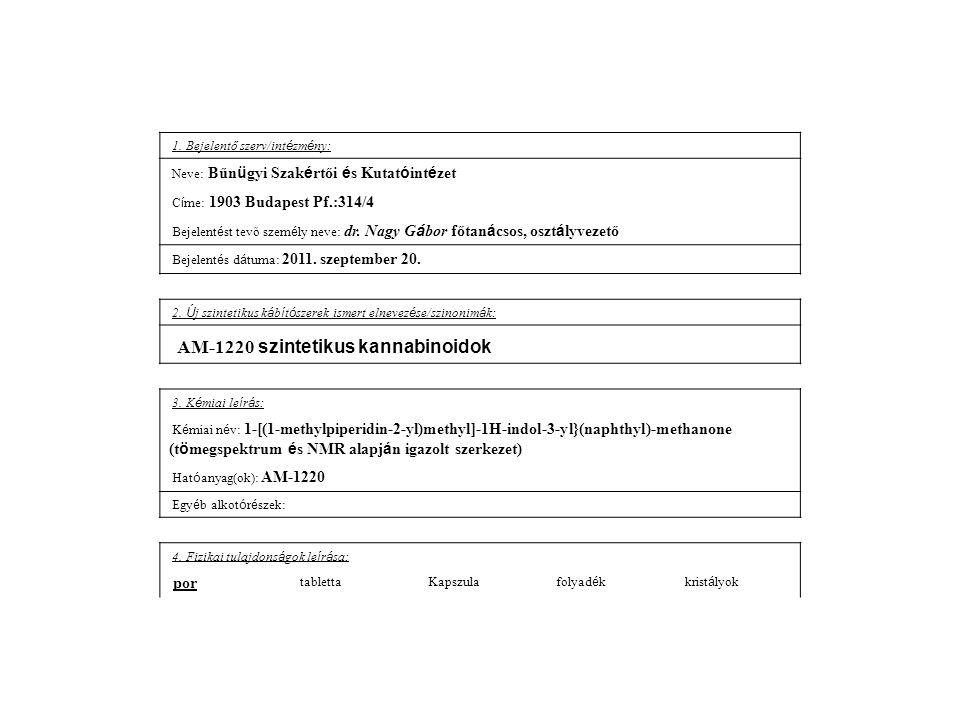AM-1220 szintetikus kannabinoidok