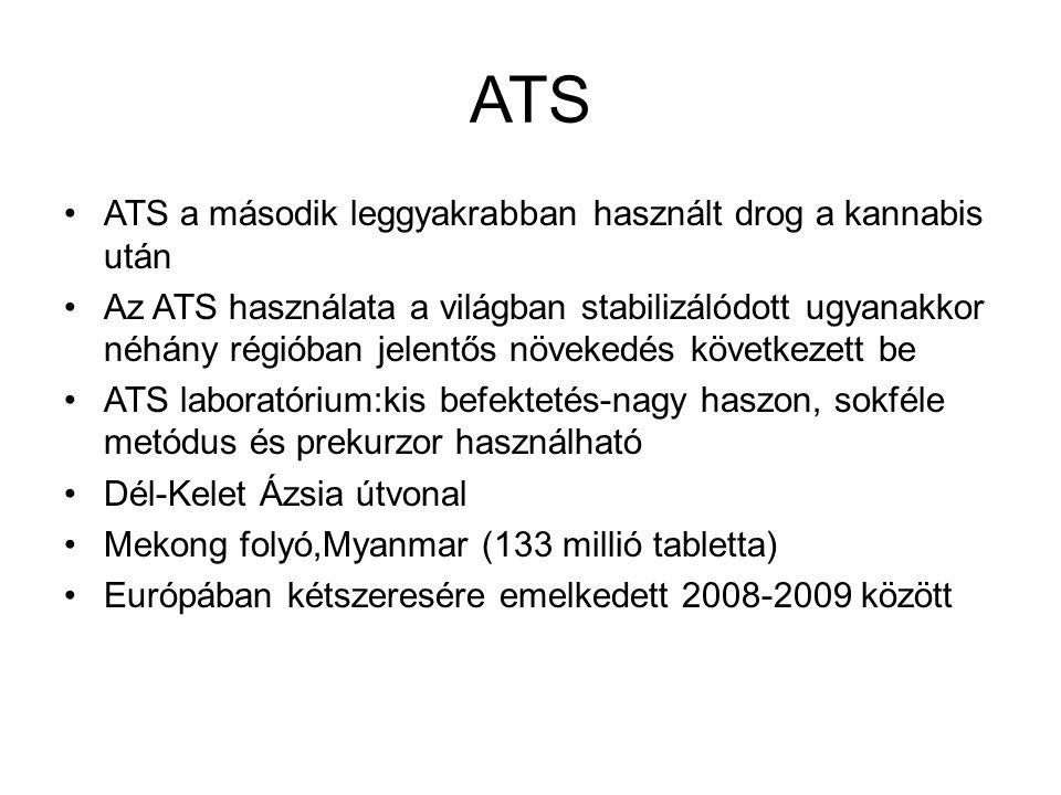 ATS ATS a második leggyakrabban használt drog a kannabis után